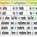 Возвратные глаголы в итальянском языке