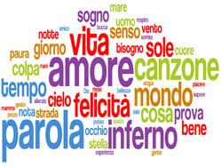 Имя существительное в итальянском