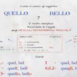 Прилагательные «BELLO» и «QUELLO»