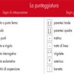 Итальянский язык: знаки препинания